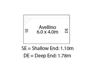 Kensington Fibreglass Pool Diagram
