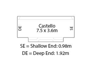 Castello Fibreglass Pool Diagram