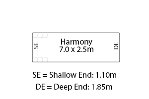 Harmony Fibreglass Pool Diagram