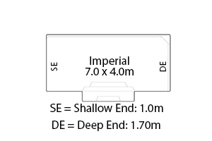 Imperial Fibreglass Pool Diagram