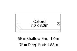 Oxford Fibreglass Pool Diagram