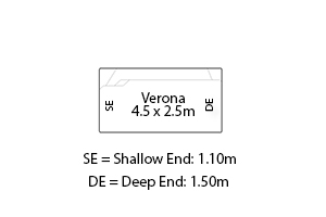 Verona Fibreglass Pool Diagram