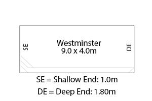 Westminster Fibreglass Pool Diagram