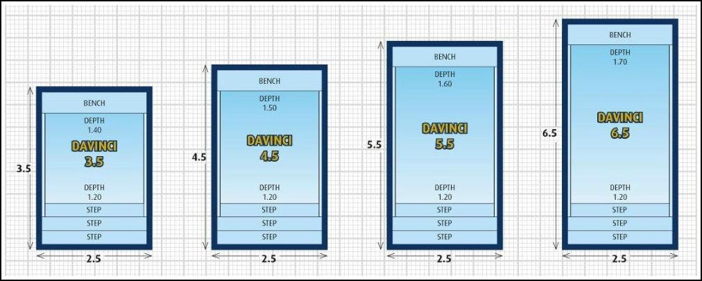 Davinci Plunge Pool and Lap Pool Design