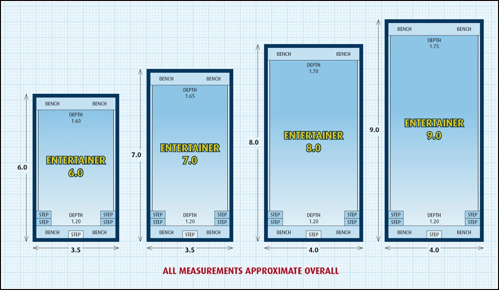Entertain lap pool. Graphic displays several pool sizes which are perfect as lap pools.