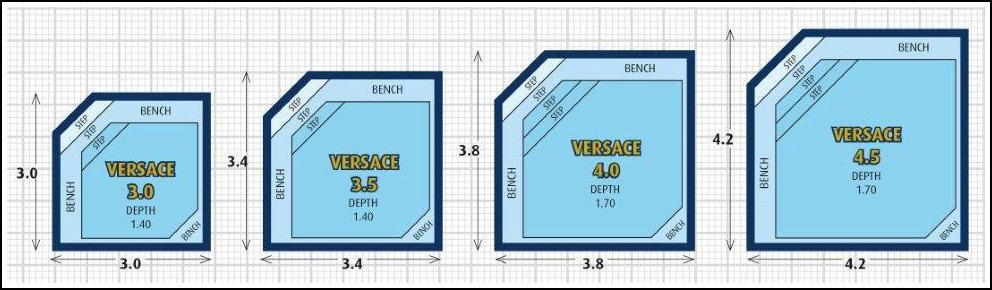 Versace Plunge Pool Design